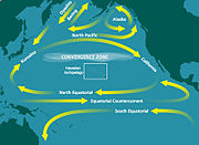 180px-North_Pacific_Subtropical_Convergence_Zone.jpg