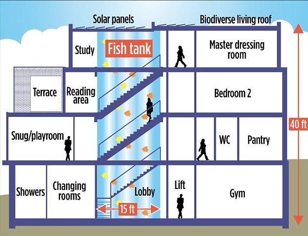 40-foot-fish-tank.jpg