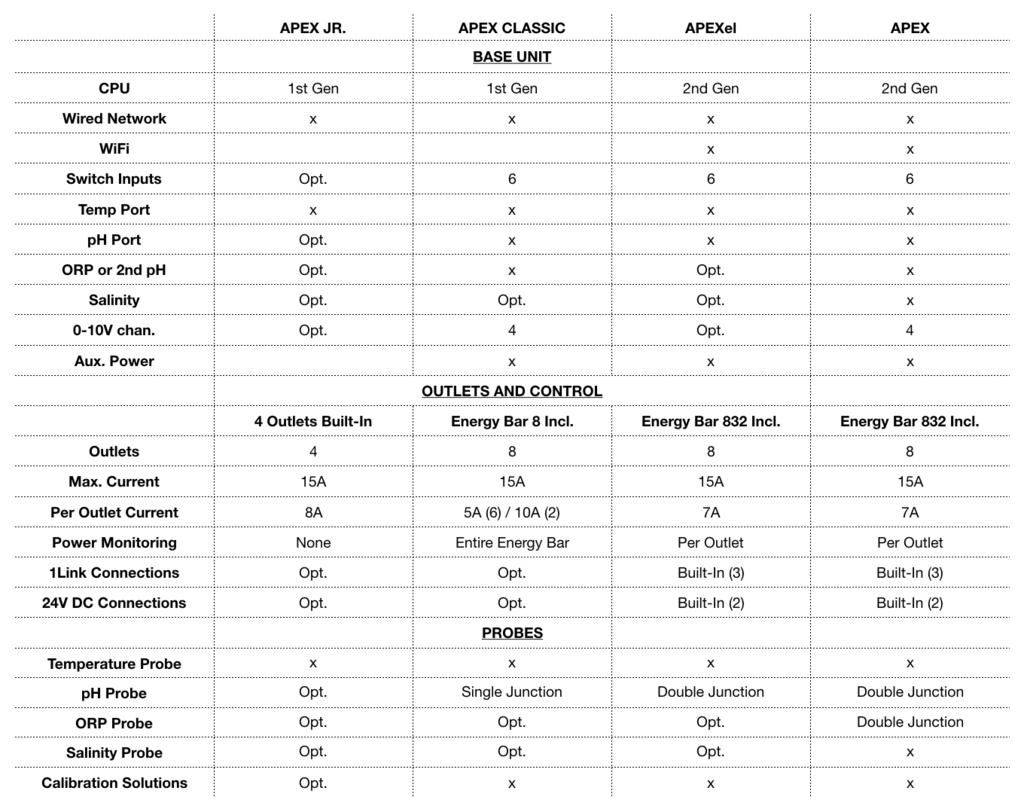 Apex-Comparison-Chart.png