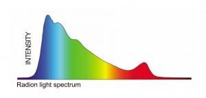ecotech-radion-led-spectrum-300x143.jpg