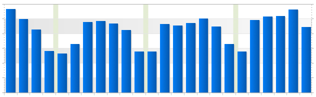 graph-popular.jpg
