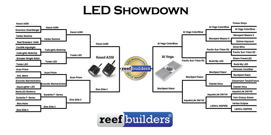 led-showdown-2012-rd5.png