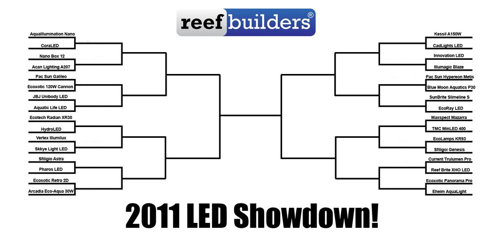 led-showdown.jpg