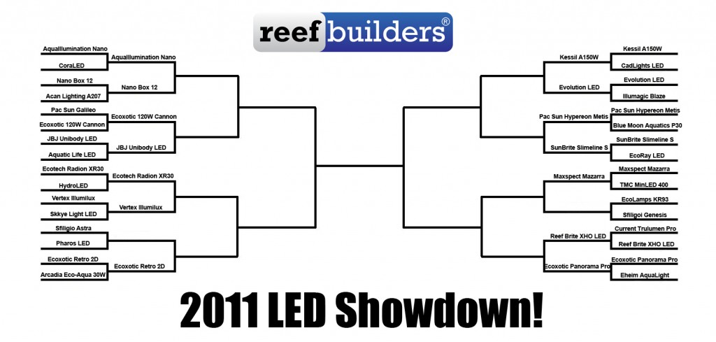 led-showdown-rd-2-1024x489.jpg