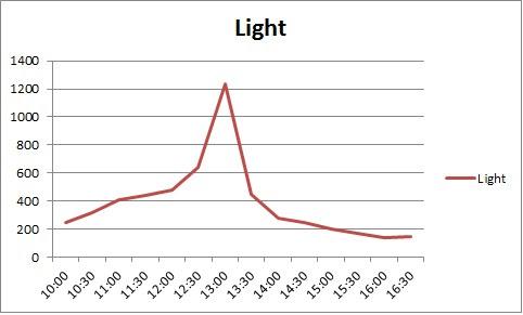 Light%252023-09-2012.jpg