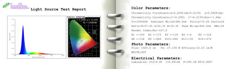 light specs.jpg