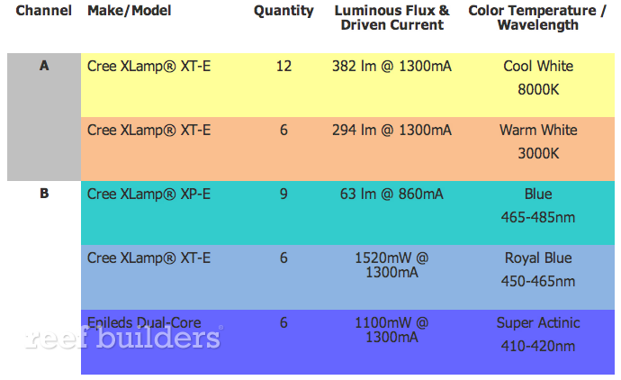 maxspect-razor-led-m10k.png