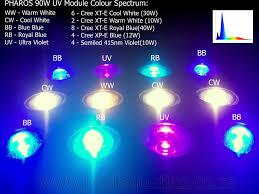 pharos-spectrum.jpg