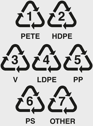 recycle-logos-1.jpg