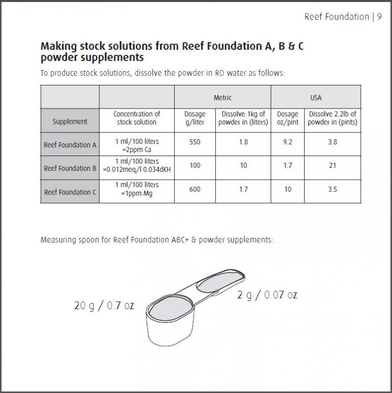 REEF FOUNDATION ABC+ STOCK SOLUTION.jpg