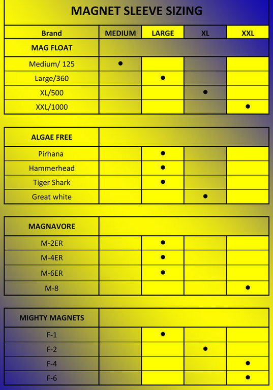 seeclear-magsleeve-sizing-chart.jpg