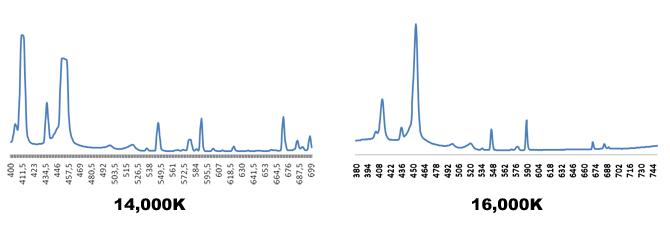 spectral-graph-comparison.png