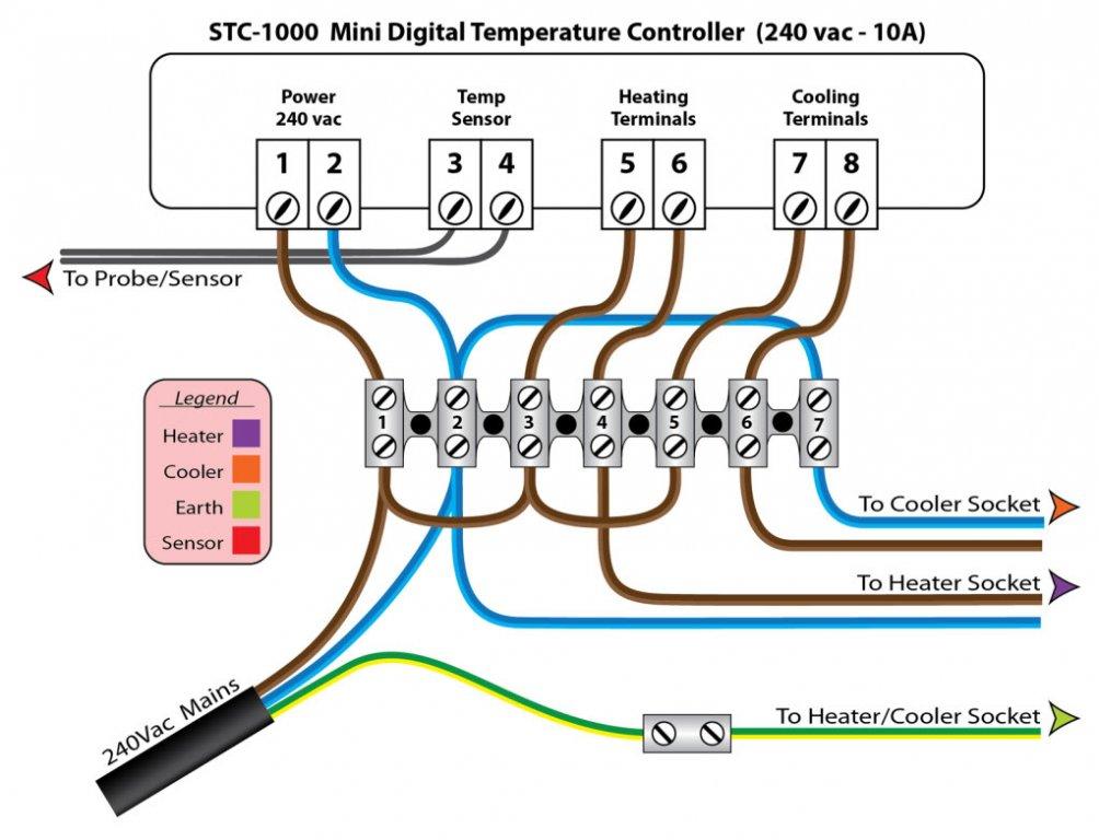 STC-1000WiringDiag.jpg