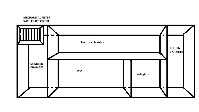 sump design.jpg