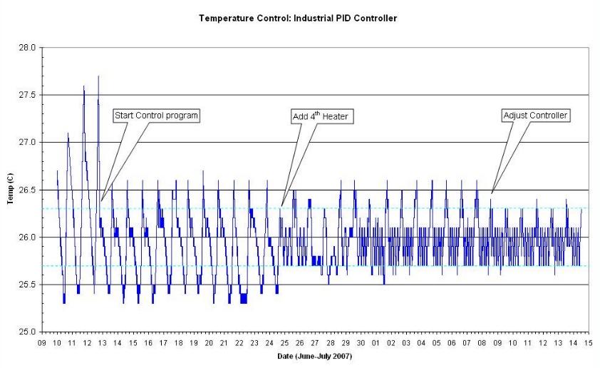 temp_graph.jpg
