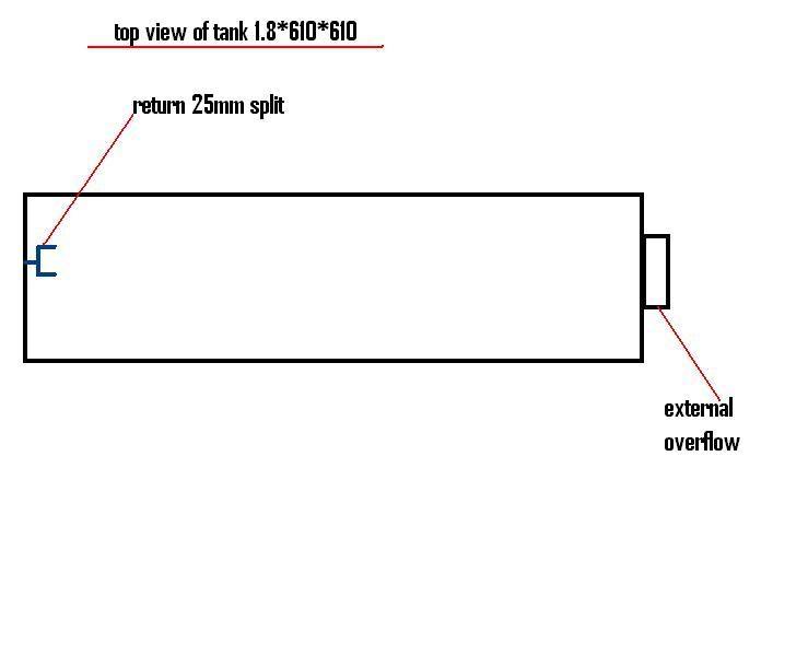 topviewdiagram.jpg