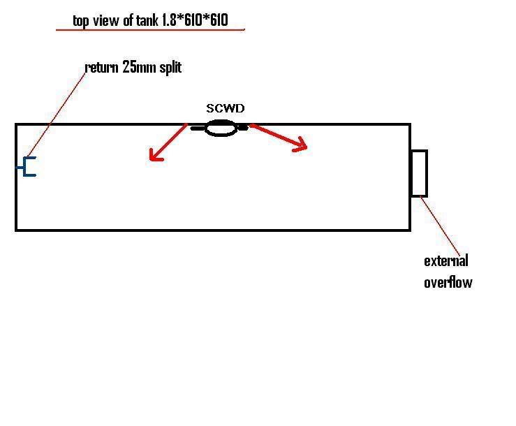 topviewdiagramekaeel.jpg
