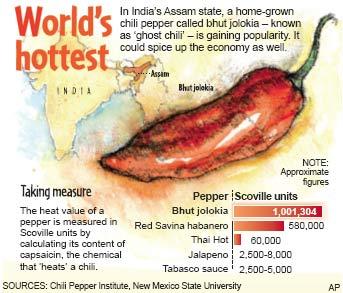 world_hottest_Chili_facts.jpg